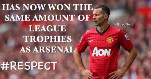 Số danh hiệu Premier League mà Giggs giành được bằng toàn bộ số cúp của Arsenal