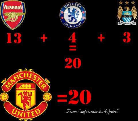 Số danh hiệu của Man United đã bằng cả Arsenal, Chelsea và Man City cộng lại