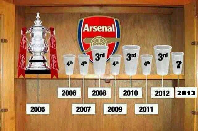 Năm nay Arsenal sẽ có gì?