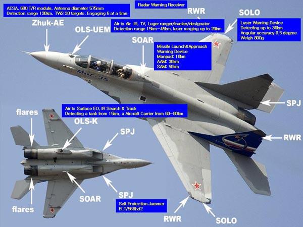 Thông số kỹ thuật của MiG-35 rất hiện đại nhưng nếu so với với Su-35 hay các tiêm kích khác như Rafale hay EF-2000 Typhoon thì không có gì quá nổi bật.