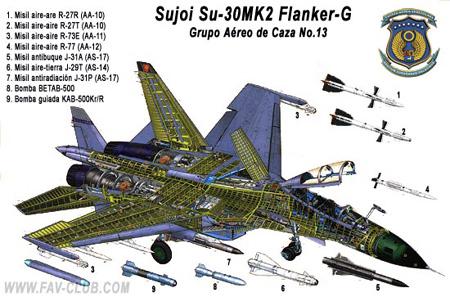 Su-30MK2 có trong biên chế Không quân Việt Nam với các tên lửa không đối không hiện đại R-27, R-73, R-77