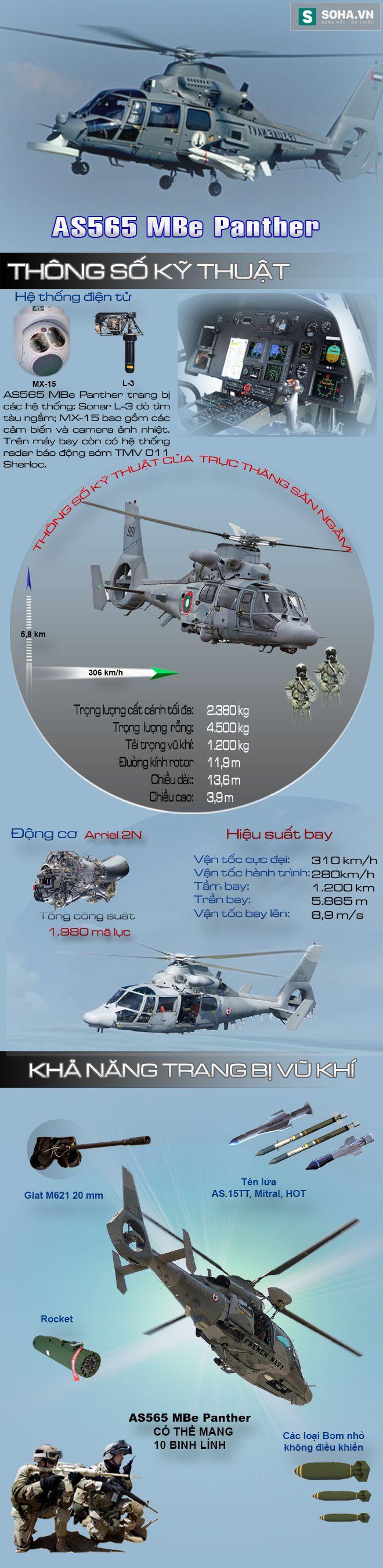 Trực thăng săn ngầm hàng đầu Đông Nam Á của Indonesia mạnh đến mức nào? - Ảnh 1.