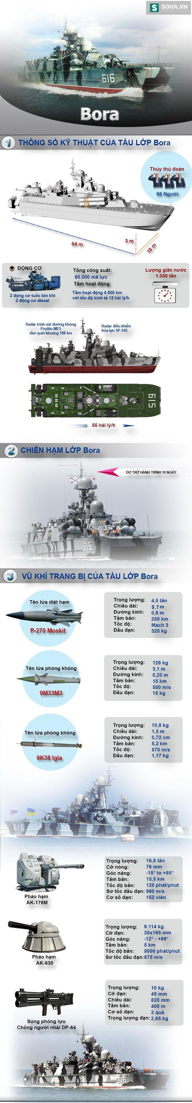 Tàu đệm khí mang tên lửa diệt hạm cực mạnh của Hải quân Nga - Ảnh 1.