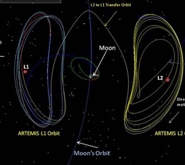 Bóc trần sự thật về tiếng nổ siêu thanh kỳ quái trên Mặt Trăng gây tranh cãi bấy lâu nay - Ảnh 2.