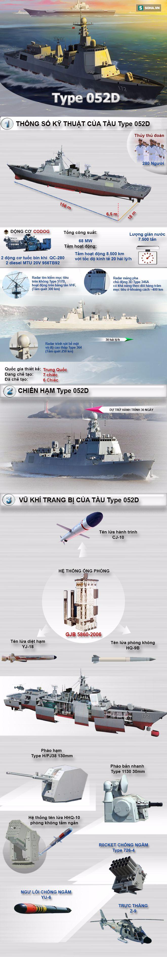 Con ngáo ộp thường xuyên được Hải quân Trung Quốc mang ra đe dọa láng giềng - Ảnh 1.