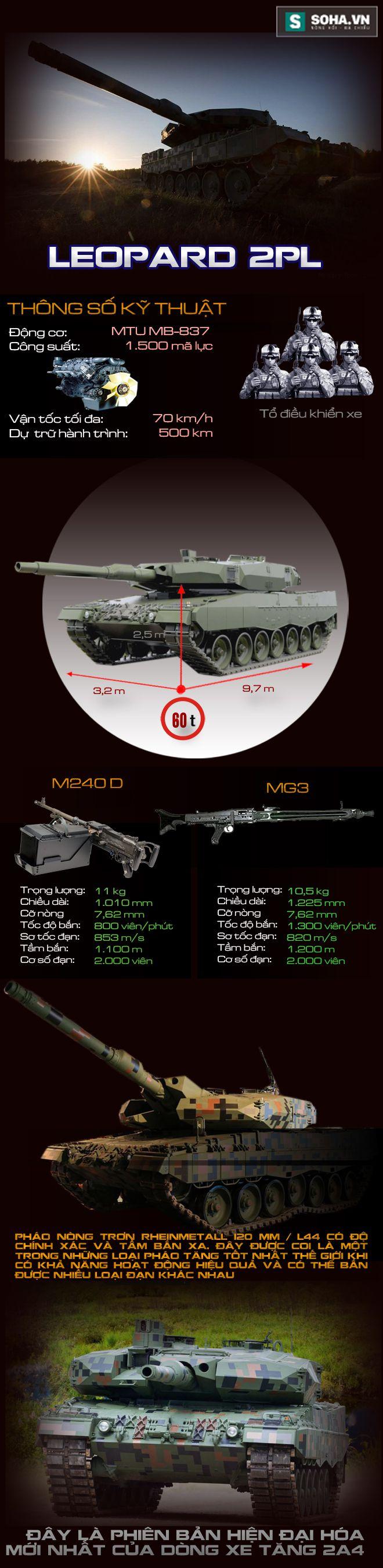 Chiếc xe tăng Ba Lan khiến Nga lo ngại nhất - Ảnh 1.