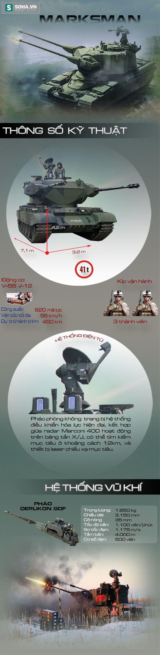Phương án hoán cải xe tăng T-54/55 thành pháo phòng không tự hành đáng để tham khảo - Ảnh 1.
