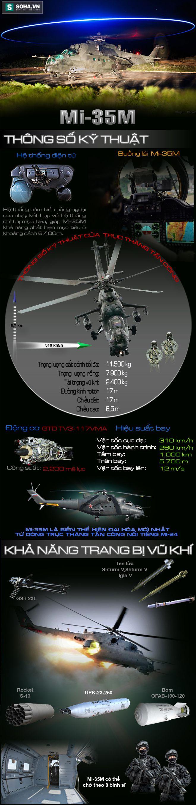 Ứng viên sáng giá nhất cho vị trí thay thế Mi-24A đã nghỉ hưu - Ảnh 1.