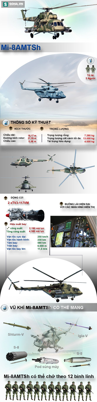 Phiên bản vũ trang hạng nặng của trực thăng Mi-8 có gì đặc biệt? - Ảnh 1.