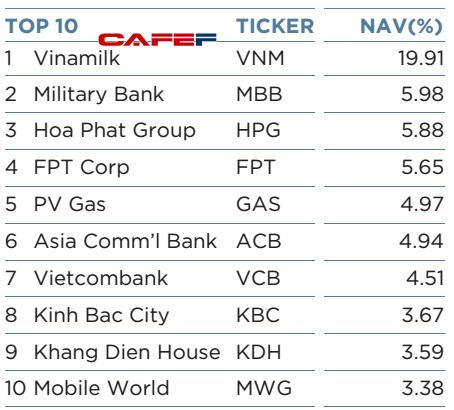 Chứng khoán Việt đã hấp dẫn đến mức Bill Gates cũng phải mua - Ảnh 1.