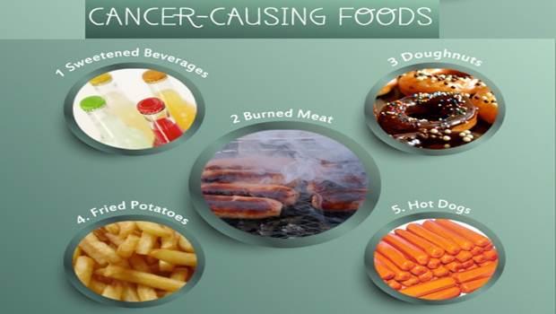 11 loại thực phẩm gây ung thư thường gặp - Ảnh 1.