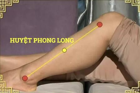 Bấm huyệt để giảm nước thừa trong cơ thể, khỏe nội tạng, giảm cân - Ảnh 2.