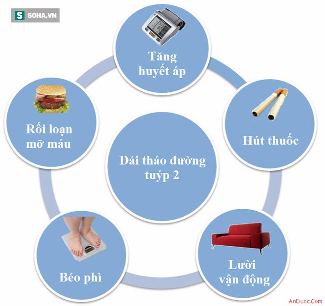PGĐ BV Nội tiết Trung ương: Căn bệnh nguy hiểm đe dọa trẻ em do thói quen của bố mẹ - Ảnh 1.