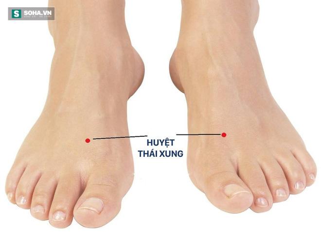 Hàng ngày day nhẹ vị trí này ở bàn chân để thải độc và giảm các bệnh về gan - Ảnh 2.