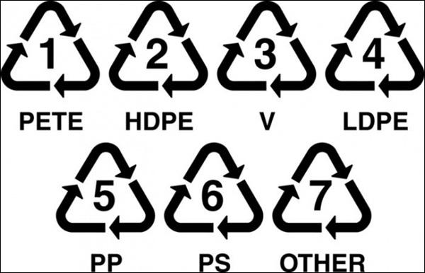 Tại sao dưới đáy chai nhựa lại có ký hiệu                                                          này? Đây là                                                          điều bạn cần                                                          biết để tránh                                                          gây hại cho                                                          sức khỏe - Ảnh                                                          2.