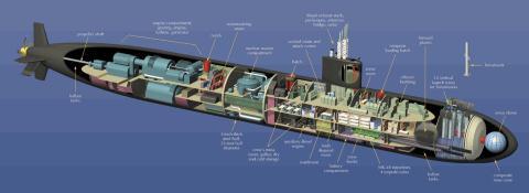 Vì sao Nga - Trung ớn lạnh tàu ngầm lớp Seawolf của Mỹ? - Ảnh 3.
