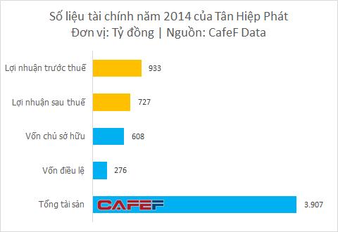 Đây là lý do cho việc gia đình ông Trần Quí Thanh có vài nghìn tỷ gửi ngân hàng chỉ là chuyện nhỏ - Ảnh 3.