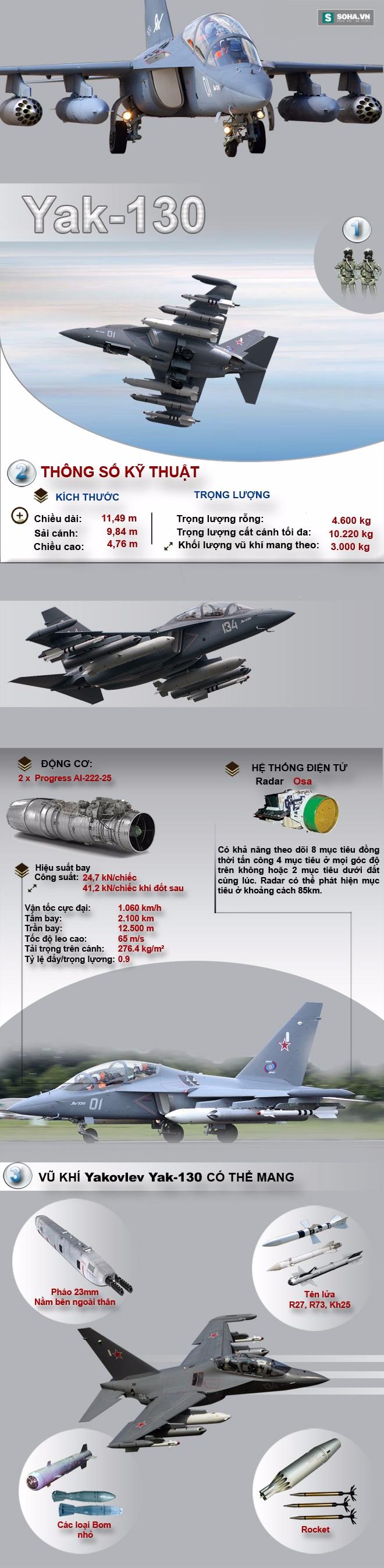 Ứng viên số 1 cho vị trí máy bay huấn luyện thế hệ mới của KQVN - Ảnh 1.