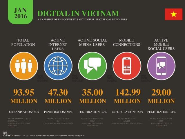 Mạng xã hội ở Việt Nam đang trở thành đấu trường dã man ở La Mã - Ảnh 4.