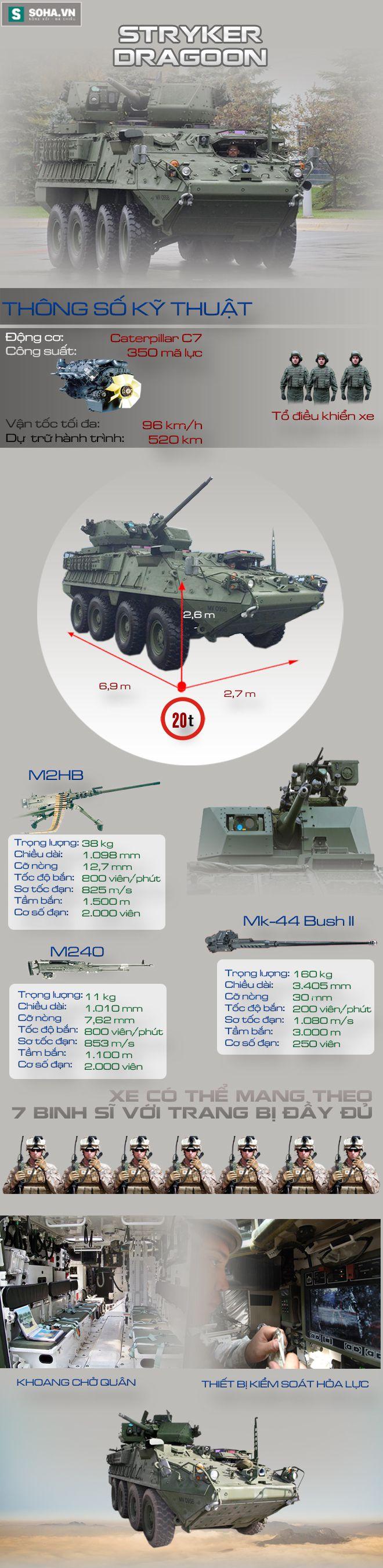 Thiết giáp Stryker Dragoon Mỹ mang tới châu Âu quyết đấu Nga có gì đặc biệt? - Ảnh 1.