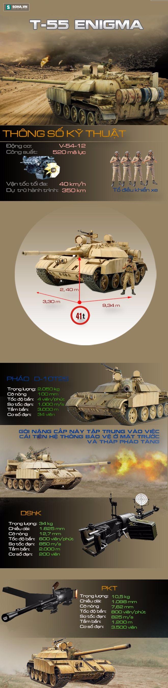 Sống sót sau khi dính 4 tên lửa Milan, xe tăng T-55 nâng cấp của Iraq có gì đặc biệt? - Ảnh 1.