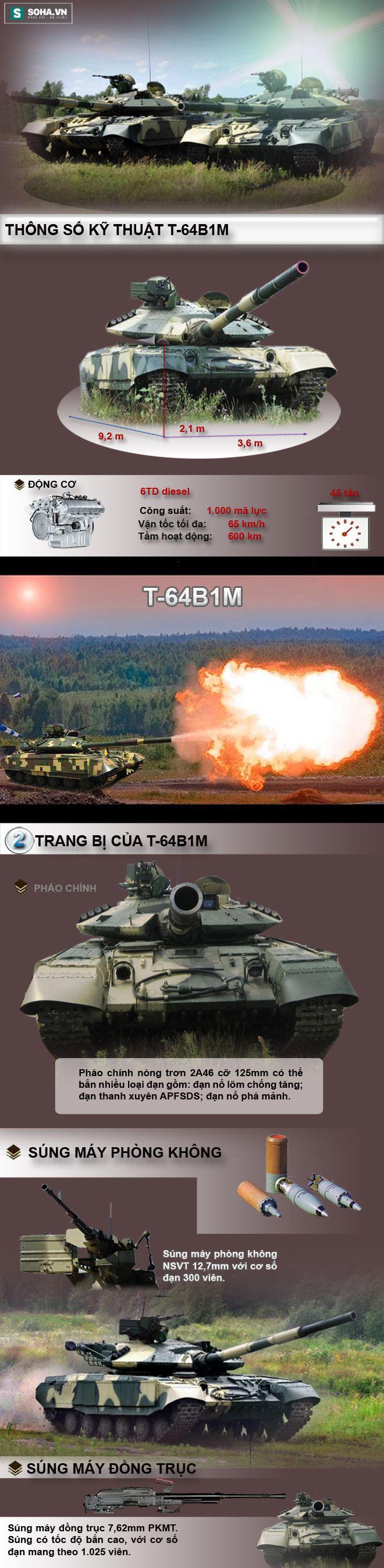 Xe tăng chiến đấu chủ lực T-64B1M - Đối thủ xứng tầm của T-72B3 - Ảnh 2.