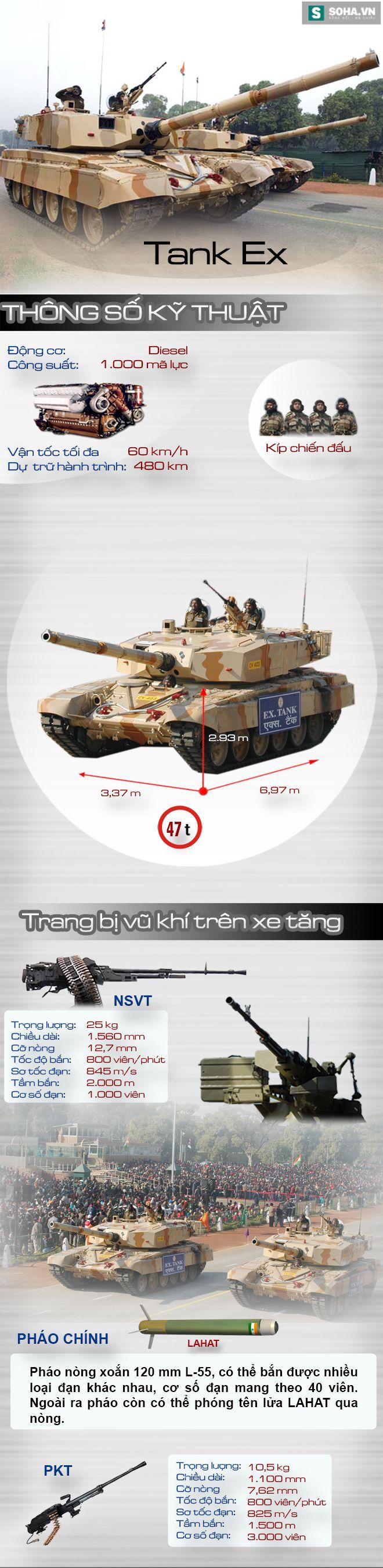 Thân T-72 nhưng lại gắn tháp pháo Arjun, đây là loại xe tăng nào của Ấn Độ? - Ảnh 1.
