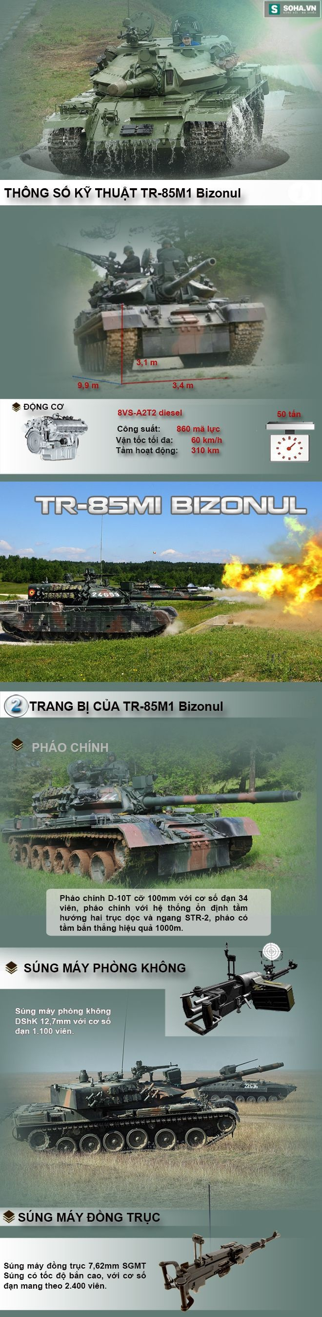 Bản nâng cấp cực mạnh của xe tăng T-55 đã từng đánh bại M1 Abrams - Ảnh 1.