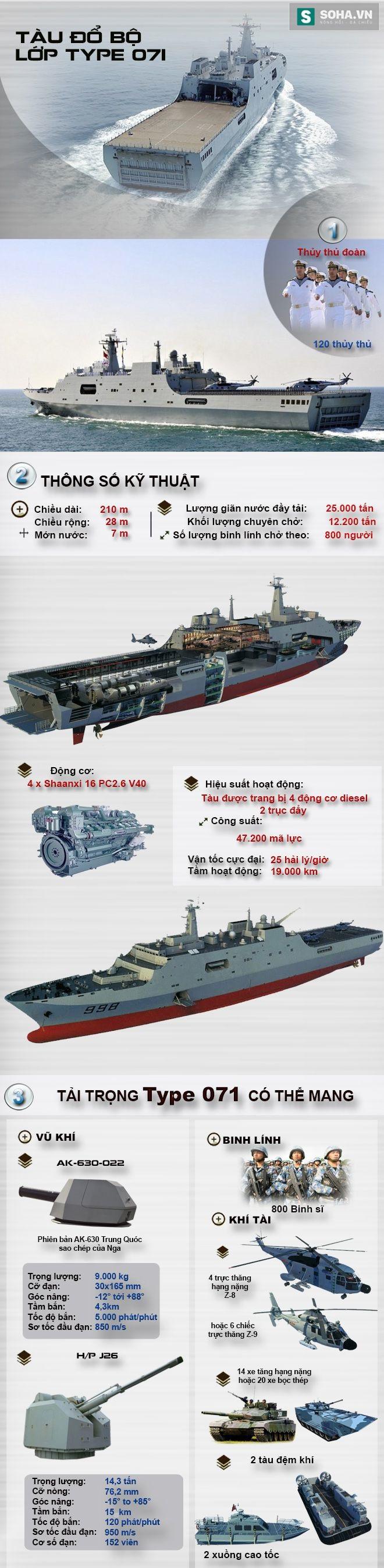 Vạch mặt át chủ bài trong chiến thuật đánh chiếm đảo của Hải quân Trung Quốc - Ảnh 1.