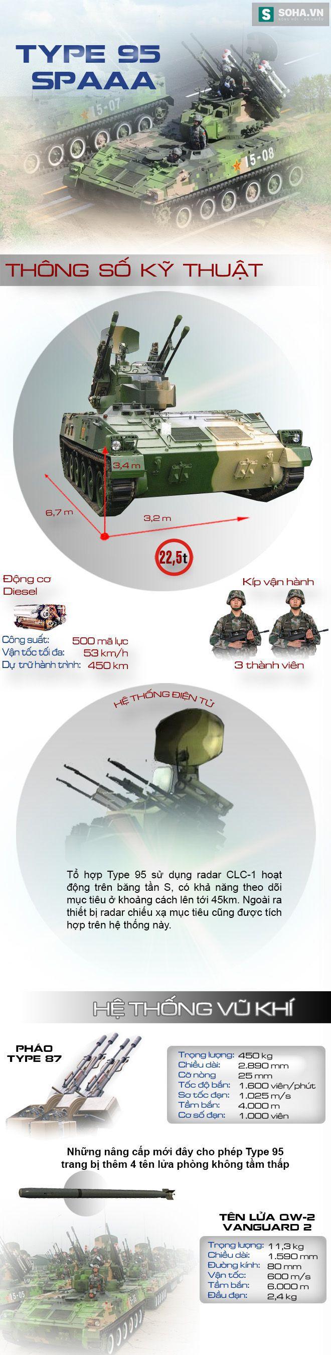 Pháo phòng không tự hành Type 95 SPAAA của Trung Quốc nguy hiểm đến mức nào? - Ảnh 1.