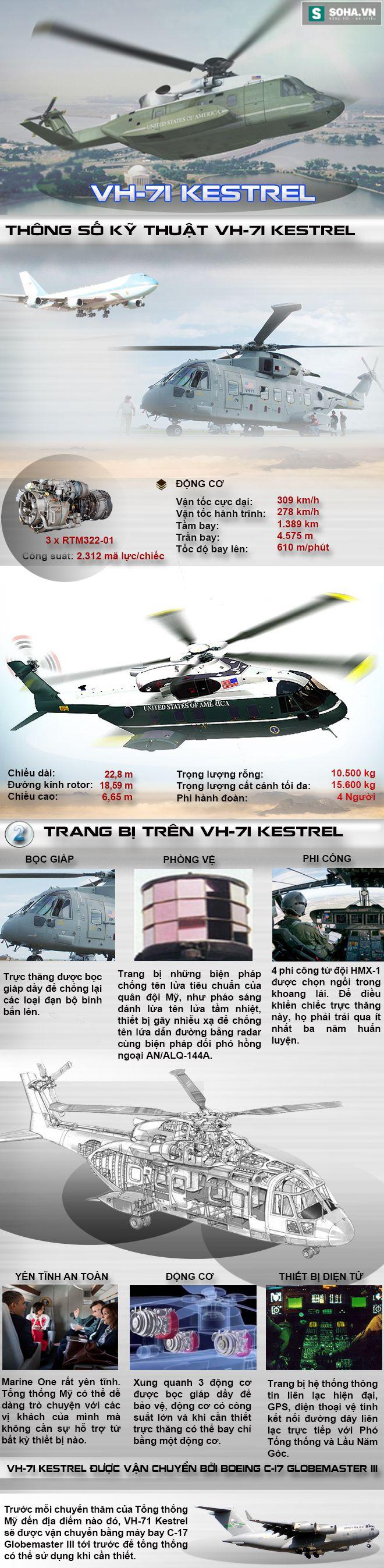 Khám phá tính năng ưu việt của trực thăng siêu đắt đỏ VH-71 Kestrel - Ảnh 1.
