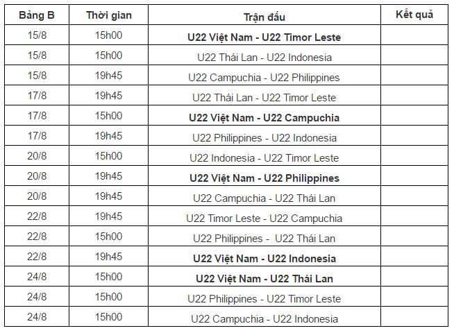 Lịch thi đấu chính thức SEA Games 29 - Ảnh 2.