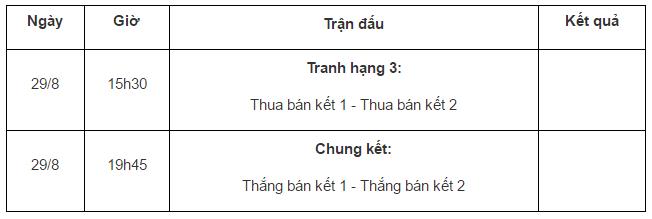 Lịch thi đấu chính thức SEA Games 29 - Ảnh 4.