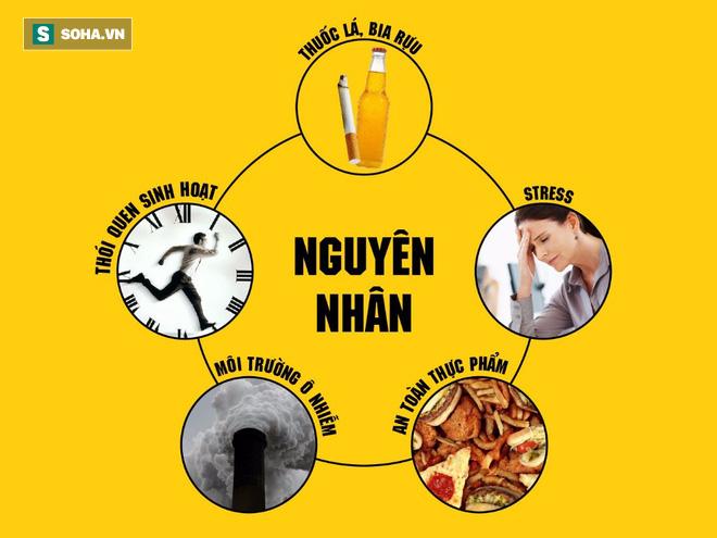 Viêm hang vị dạ dày - Căn bệnh nguy hiểm khó lường! - Ảnh 1.
