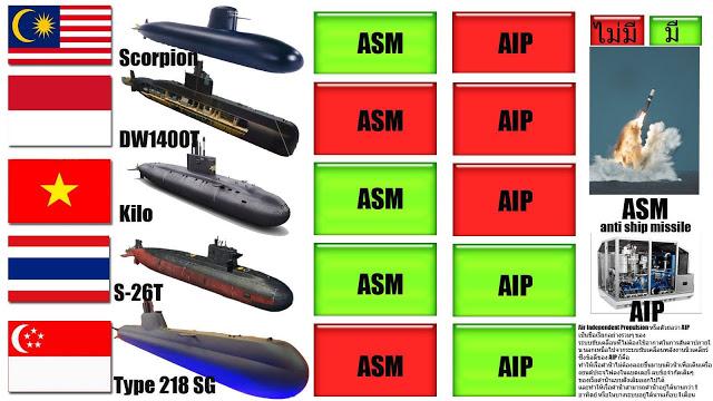 Trung Quốc đã vượt xa Nga về trình độ chế tạo tàu ngầm AIP - Ảnh 1.
