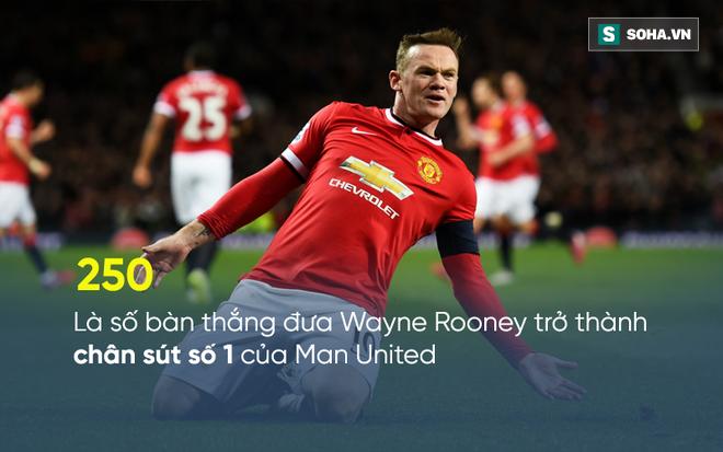Những chiếc đinh cuối cùng đang đóng lên nắp quan tài sự nghiệp của Wayne Rooney - Ảnh 2.