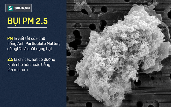 Sự ảnh hưởng của siêu bụi PM2.5 -