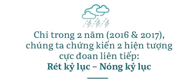 Phó TGĐ TT Khí tượng Thủy văn: Còn 5-6 đợt nắng nóng, Việt Nam không loại trừ có siêu bão - Ảnh 2.
