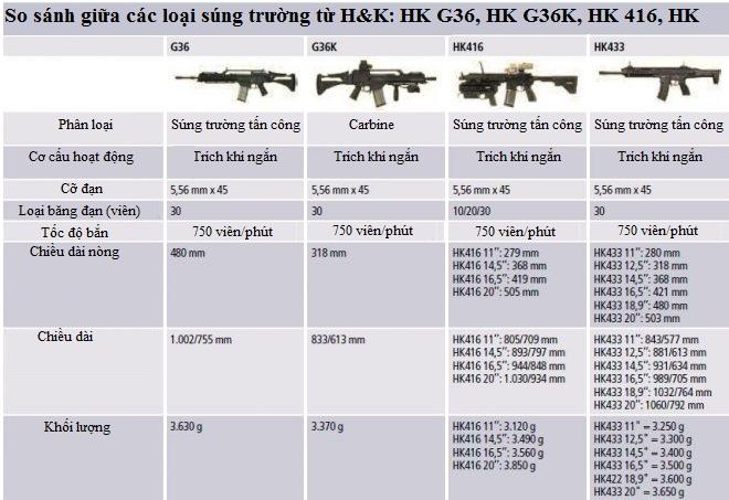 Súng trường tấn công HK433 - Sự kết hợp hoàn hảo giữa HK G36 và HK416 - Ảnh 1.