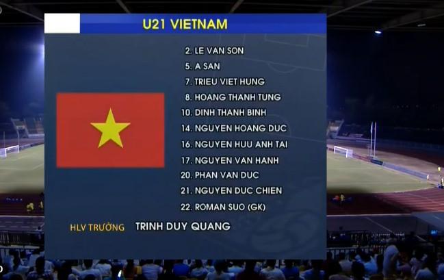 """Dính bẫy hồi mã thương của Thái Lan, U21 Việt Nam """"chết đứng như Từ Hải"""" - Ảnh 2."""
