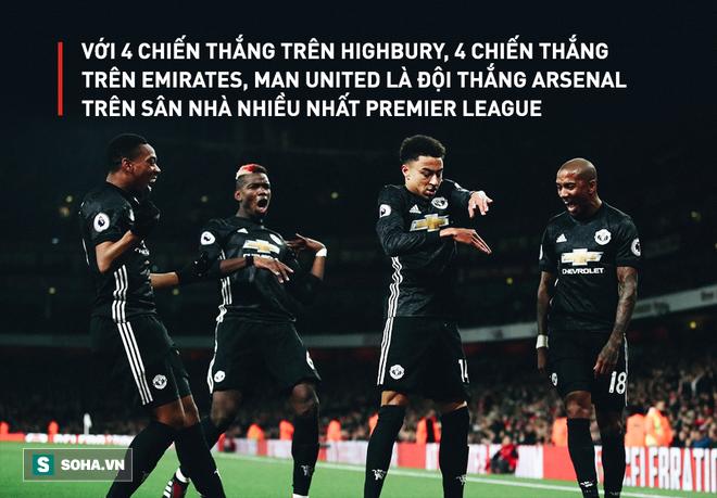 Trời sinh Arsenal, sao còn sinh Man United làm gì? - Ảnh 4.