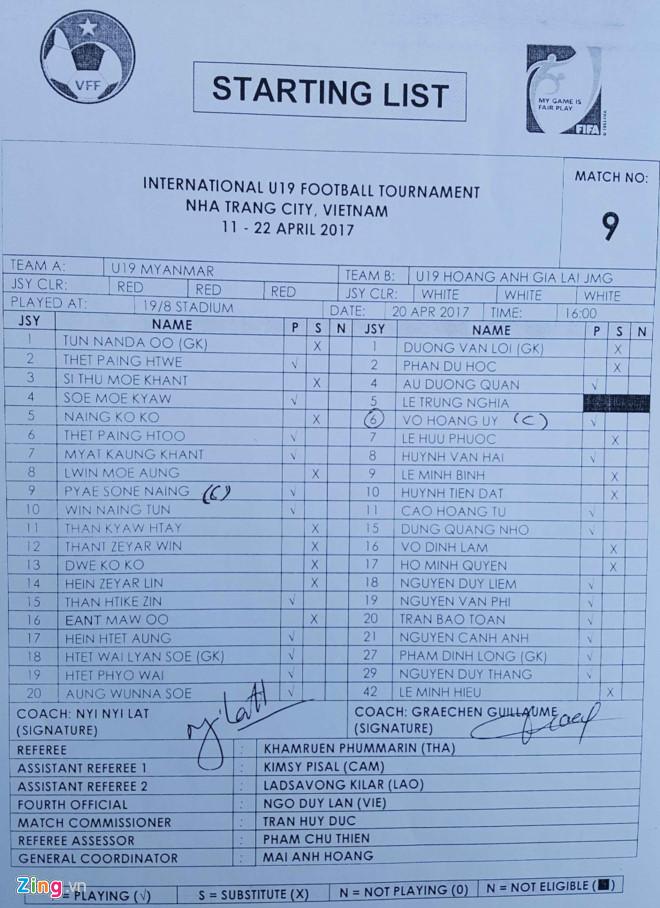 Thi đấu tệ hại, U19 HAGL gây thất vọng cùng cực trước Myanmar - Ảnh 4.