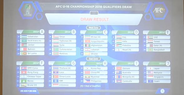 Kết quả bốc thăm U16, U19 châu Á: Việt Nam may đến không tưởng! - Ảnh 4.