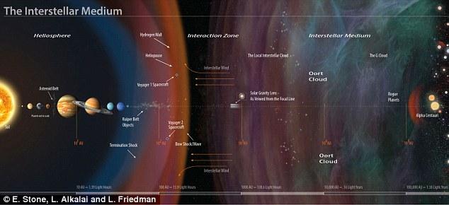 Kế hoạch điên rồ của NASA: Biến Mặt Trời thành mật thám truy tìm sự sống ngoài hành tinh - Ảnh 2.