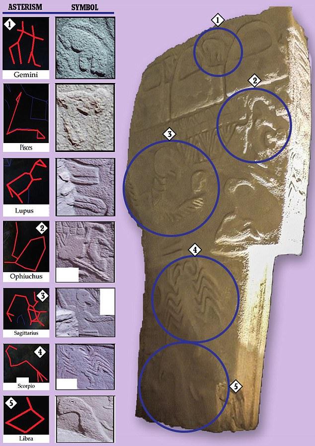 Phát hiện bằng chứng sao chổi đâm vào Trái Đất, quét sạch sự sống cách đây 13.000 năm - Ảnh 3.