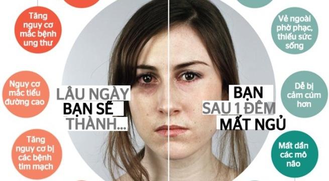 10 sự thật tế bào ung thư nhắn nhủ tới bạn: Biết sớm còn kịp! - Ảnh 3.