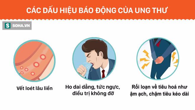 Ai cũng có thể bị ung thư, giáo sư đầu ngành Việt Nam chỉ 9 dấu hiệu cần cực kỳ cảnh giác - Ảnh 2.