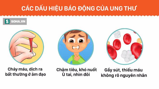 Ai cũng có thể bị ung thư, giáo sư đầu ngành Việt Nam chỉ 9 dấu hiệu cần cực kỳ cảnh giác - Ảnh 4.