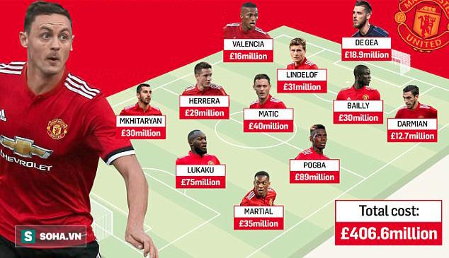 Đêm nay, Mourinho sẽ đưa Man United vượt mặt Man City lập kỷ lục Premier League? - Ảnh 1.
