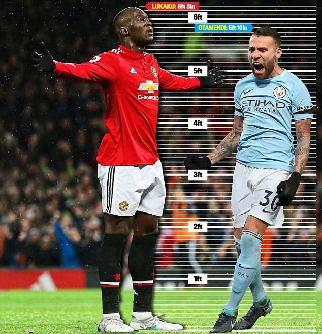 Mourinho đang có trong tay viên đạn vừa đủ xuyên khe hở trên áo giáp của Man City - Ảnh 2.